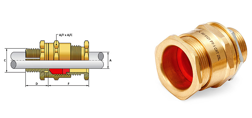 A2-CXT Cable Gland