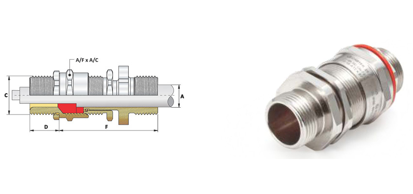"""A2FFRM- Ex """"d"""" Cable Gland"""