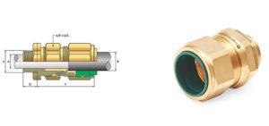 CW-3P Cable Gland