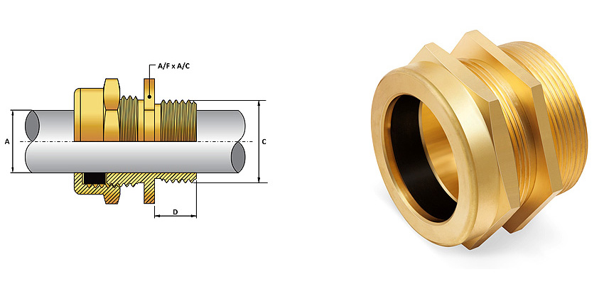 TRS Cable Gland